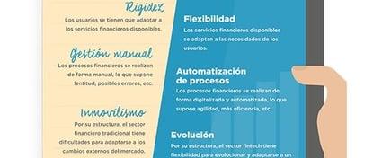 infografia_fintech_newsletter