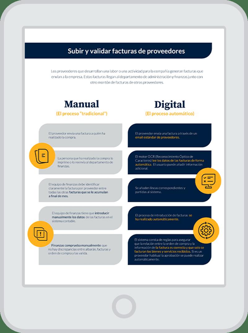 portada infografia manual vs digital