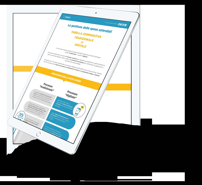 Captio - La gestione delle spese aziendali tabella comparativa.png